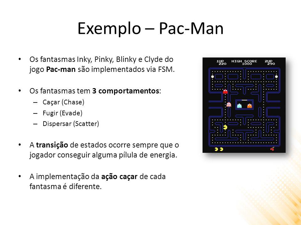 Exemplo – Pac-Man Os fantasmas Inky, Pinky, Blinky e Clyde do jogo Pac-man são implementados via FSM. Os fantasmas tem 3 comportamentos: – Caçar (Chas