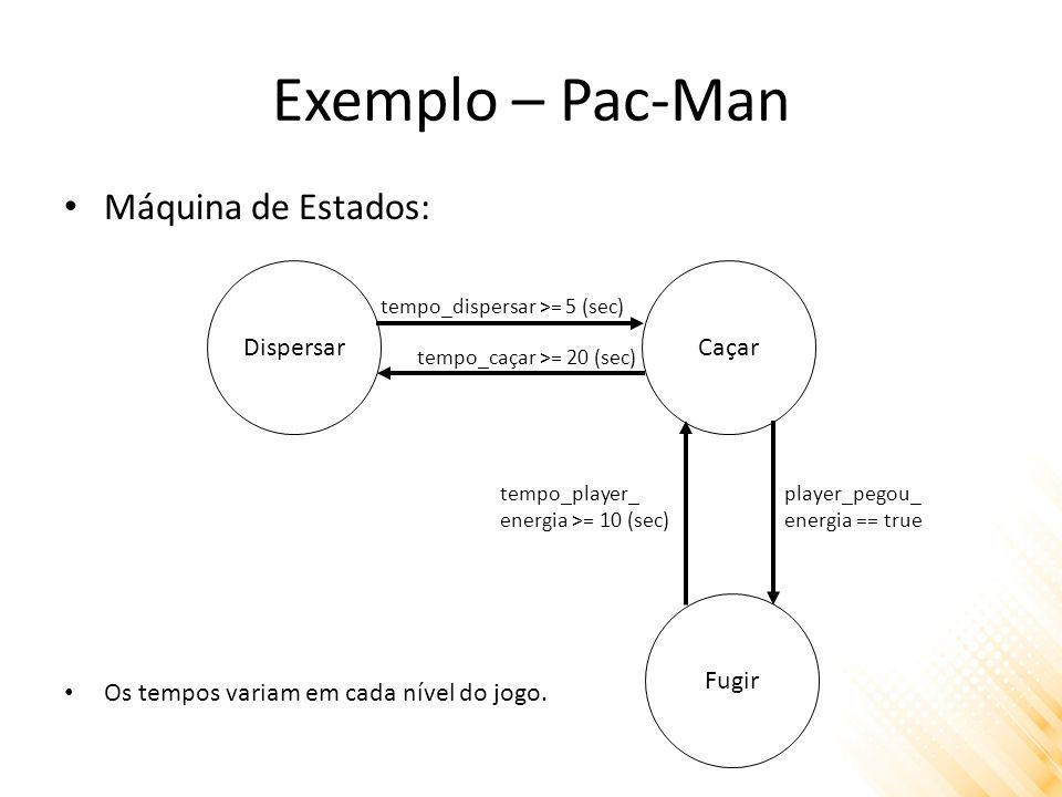 Exemplo – Pac-Man Máquina de Estados: Os tempos variam em cada nível do jogo. DispersarCaçar Fugir tempo_dispersar >= 5 (sec) tempo_caçar >= 20 (sec)