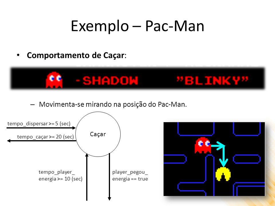 Exemplo – Pac-Man Comportamento de Caçar: – Movimenta-se mirando na posição do Pac-Man. Caçar tempo_dispersar >= 5 (sec) tempo_caçar >= 20 (sec) playe