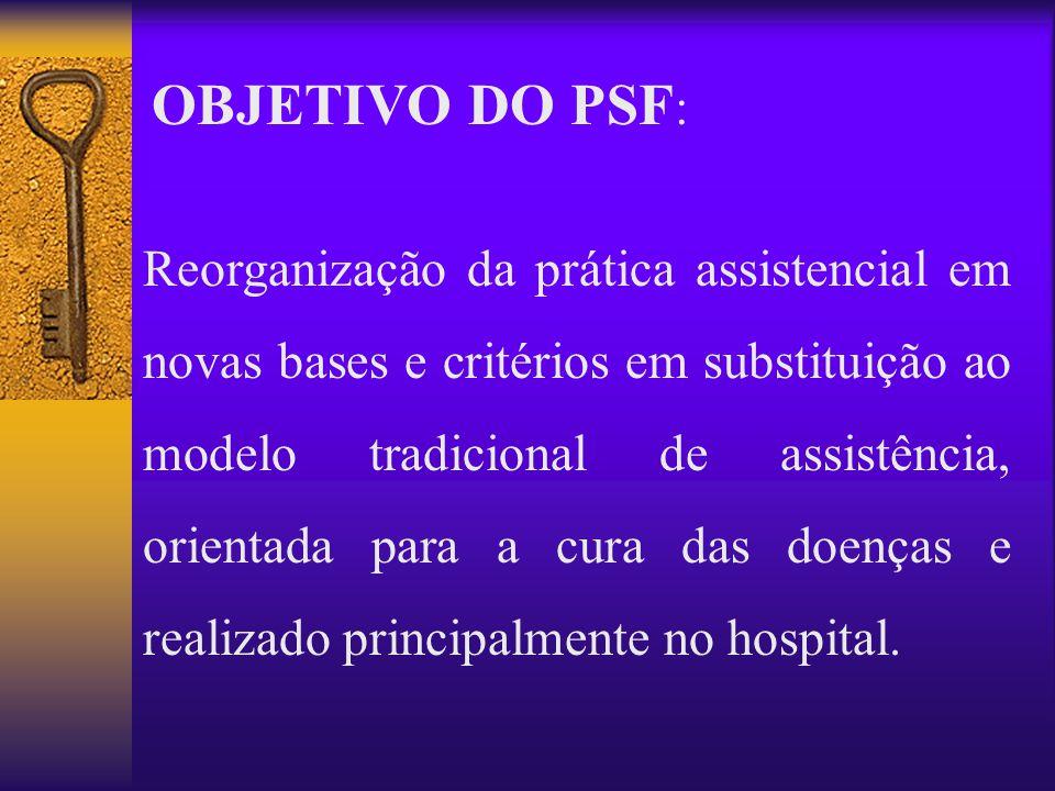 Reorganização da prática assistencial em novas bases e critérios em substituição ao modelo tradicional de assistência, orientada para a cura das doenç