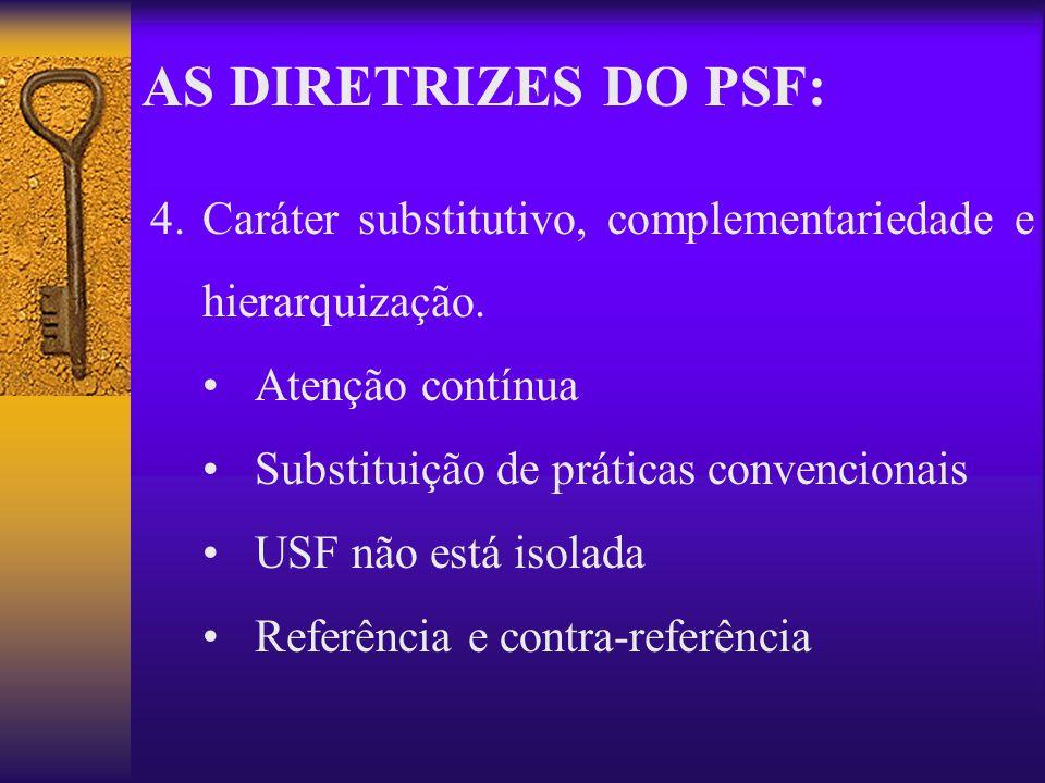 4.Caráter substitutivo, complementariedade e hierarquização. Atenção contínua Substituição de práticas convencionais USF não está isolada Referência e