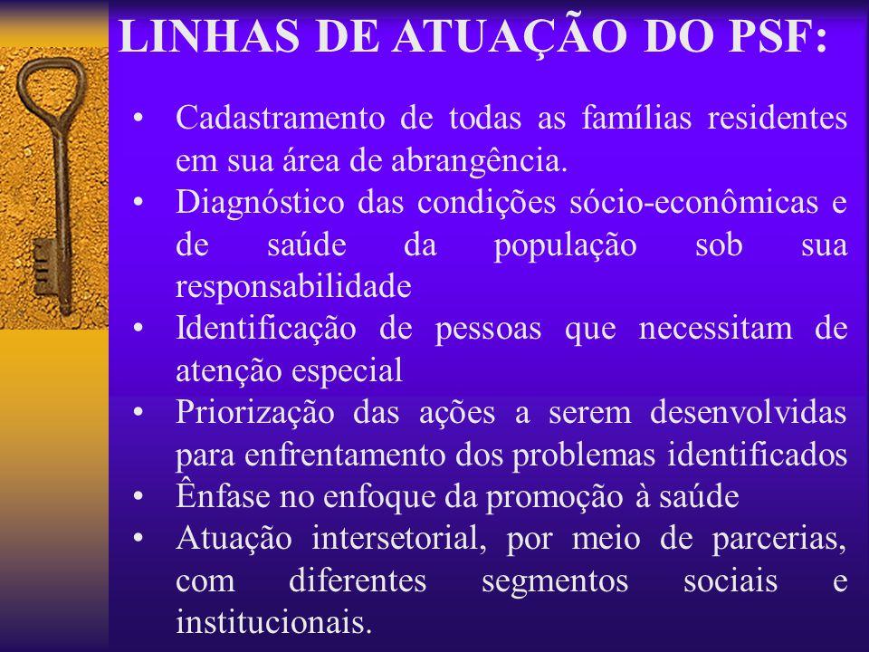Cadastramento de todas as famílias residentes em sua área de abrangência. Diagnóstico das condições sócio-econômicas e de saúde da população sob sua r