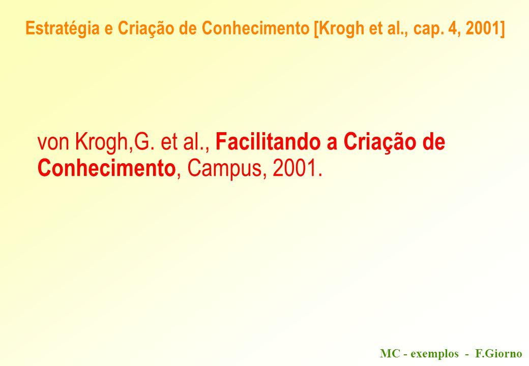MC - exemplos - F.Giorno Estratégia e Criação de Conhecimento [Krogh et al., cap. 4, 2001] von Krogh,G. et al., Facilitando a Criação de Conhecimento,