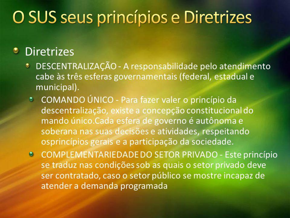 Diretrizes DESCENTRALIZAÇÃO - A responsabilidade pelo atendimento cabe às três esferas governamentais (federal, estadual e municipal). COMANDO ÚNICO -