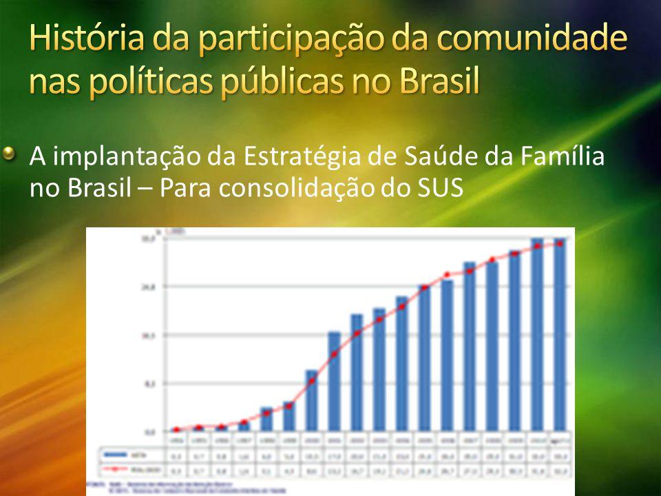 A implantação da Estratégia de Saúde da Família no Brasil – Para consolidação do SUS
