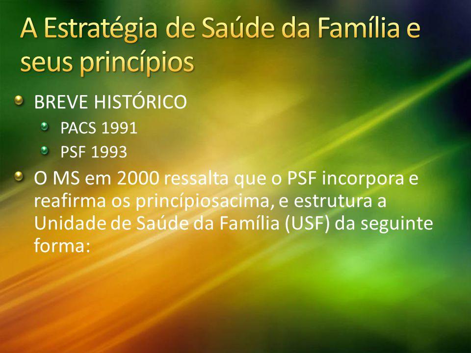 BREVE HISTÓRICO PACS 1991 PSF 1993 O MS em 2000 ressalta que o PSF incorpora e reafirma os princípiosacima, e estrutura a Unidade de Saúde da Família