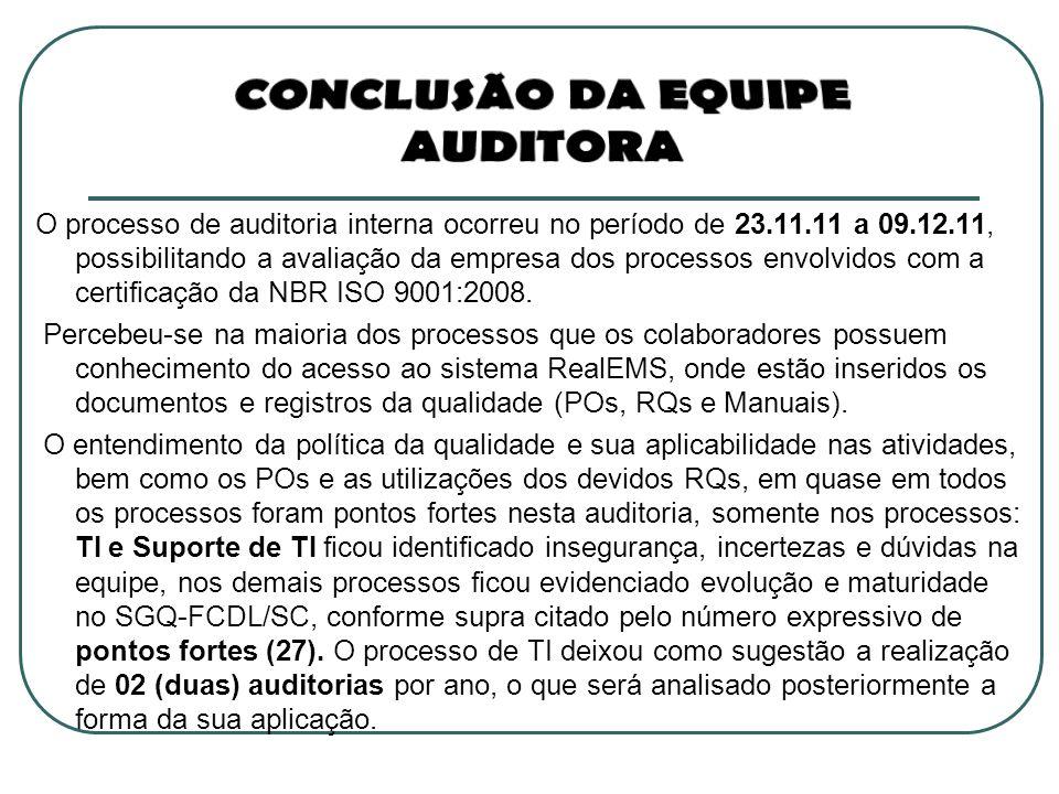 O processo de auditoria interna ocorreu no período de 23.11.11 a 09.12.11, possibilitando a avaliação da empresa dos processos envolvidos com a certif