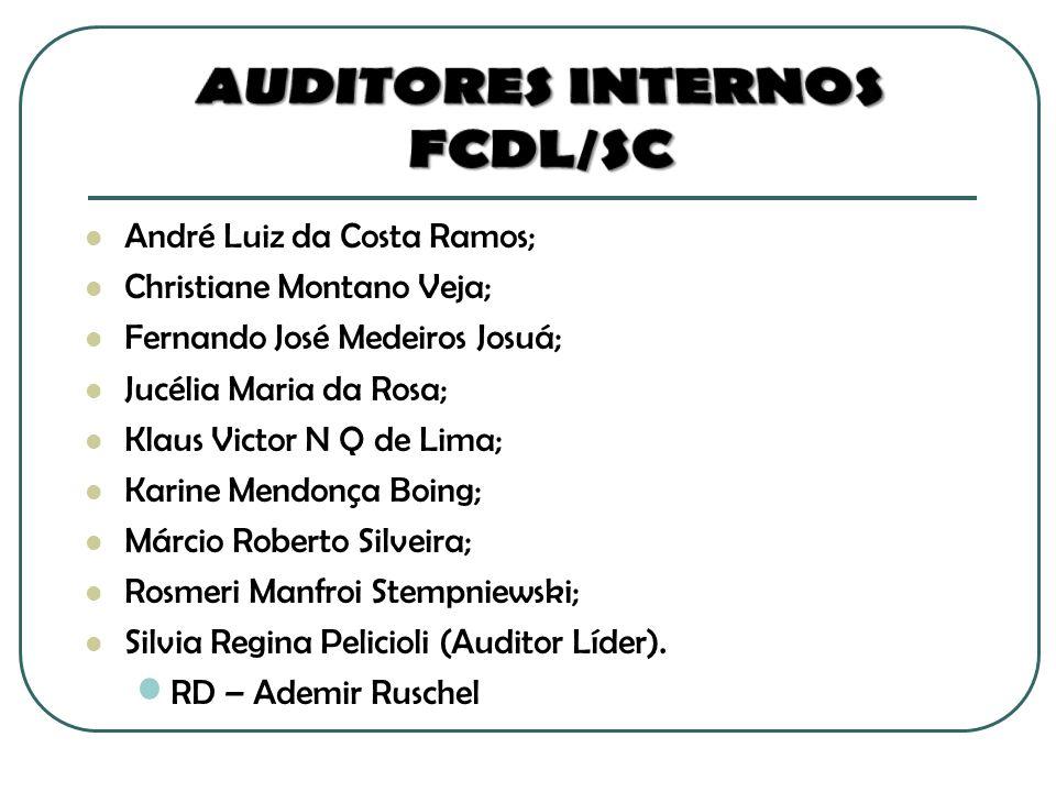 André Luiz da Costa Ramos; Christiane Montano Veja; Fernando José Medeiros Josuá; Jucélia Maria da Rosa; Klaus Victor N Q de Lima; Karine Mendonça Boi