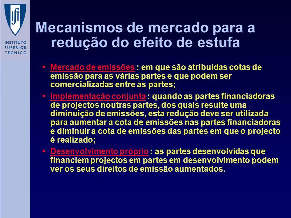 Mecanismos de mercado para a redução do efeito de estufa Mercado de emissões : em que são atribuídas cotas de emissão para as várias partes e que pode
