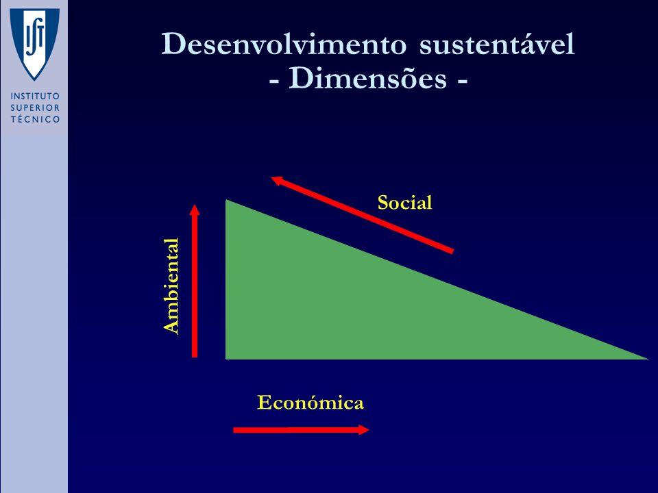 DPSIR Forças Impulsionadoras: Desenvolvimento Social e Económico Pressões no Ambiente Estado do Ambiente Impacte na saúde humana, ecossistemas e materiais Resposta