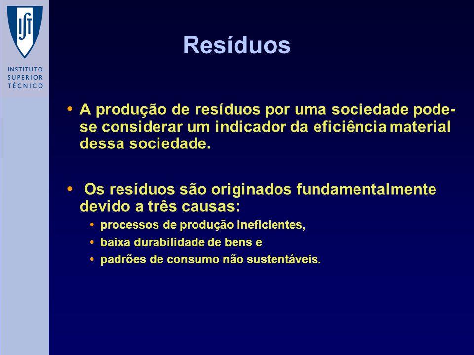 Resíduos A produção de resíduos por uma sociedade pode- se considerar um indicador da eficiência material dessa sociedade. Os resíduos são originados