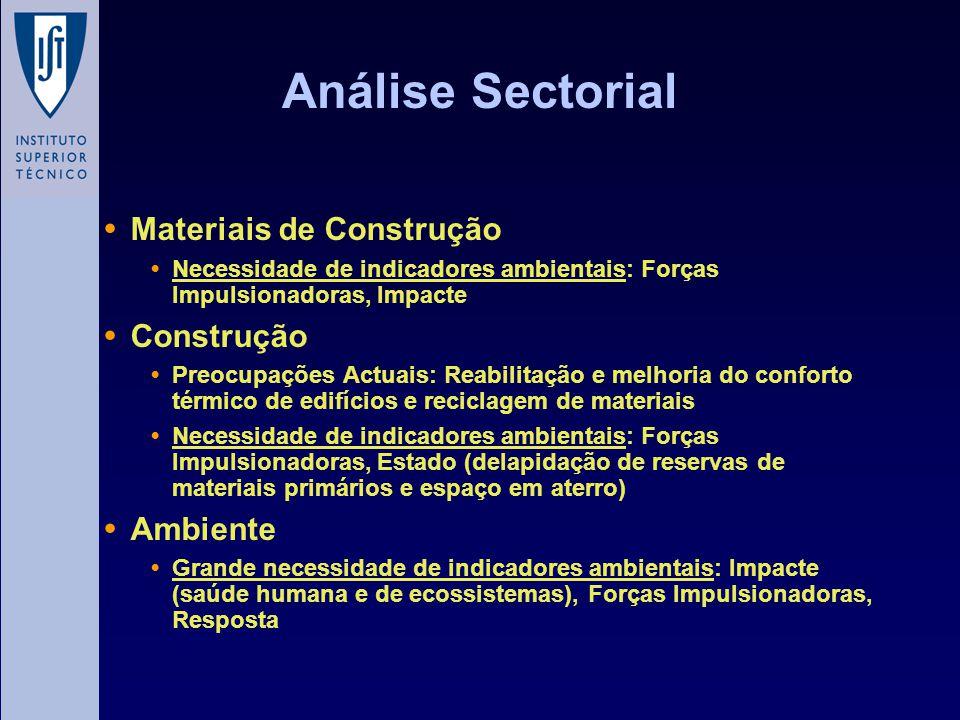 Análise Sectorial Materiais de Construção Necessidade de indicadores ambientais: Forças Impulsionadoras, Impacte Construção Preocupações Actuais: Reab