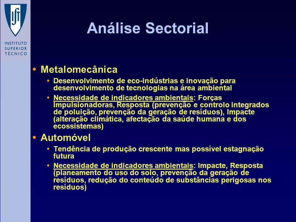 Análise Sectorial Metalomecânica Desenvolvimento de eco-indústrias e inovação para desenvolvimento de tecnologias na área ambiental Necessidade de ind