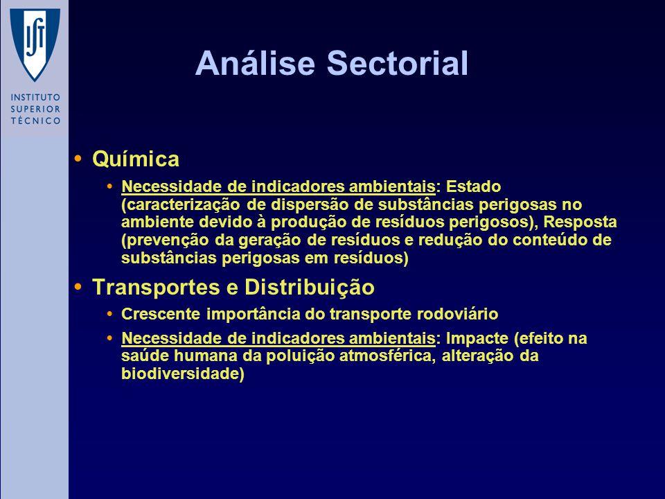 Análise Sectorial Química Necessidade de indicadores ambientais: Estado (caracterização de dispersão de substâncias perigosas no ambiente devido à pro