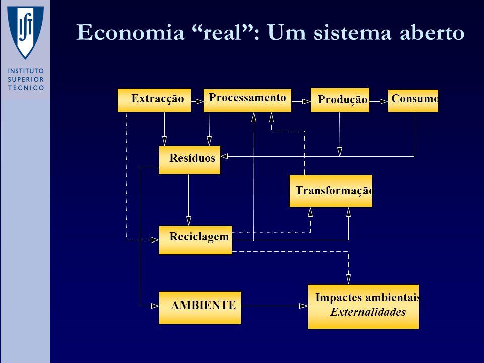 """Economia """"real"""": Um sistema aberto Extracção Resíduos Consumo Produção Processamento Reciclagem Transformação AMBIENTE Impactes ambientais Externalida"""