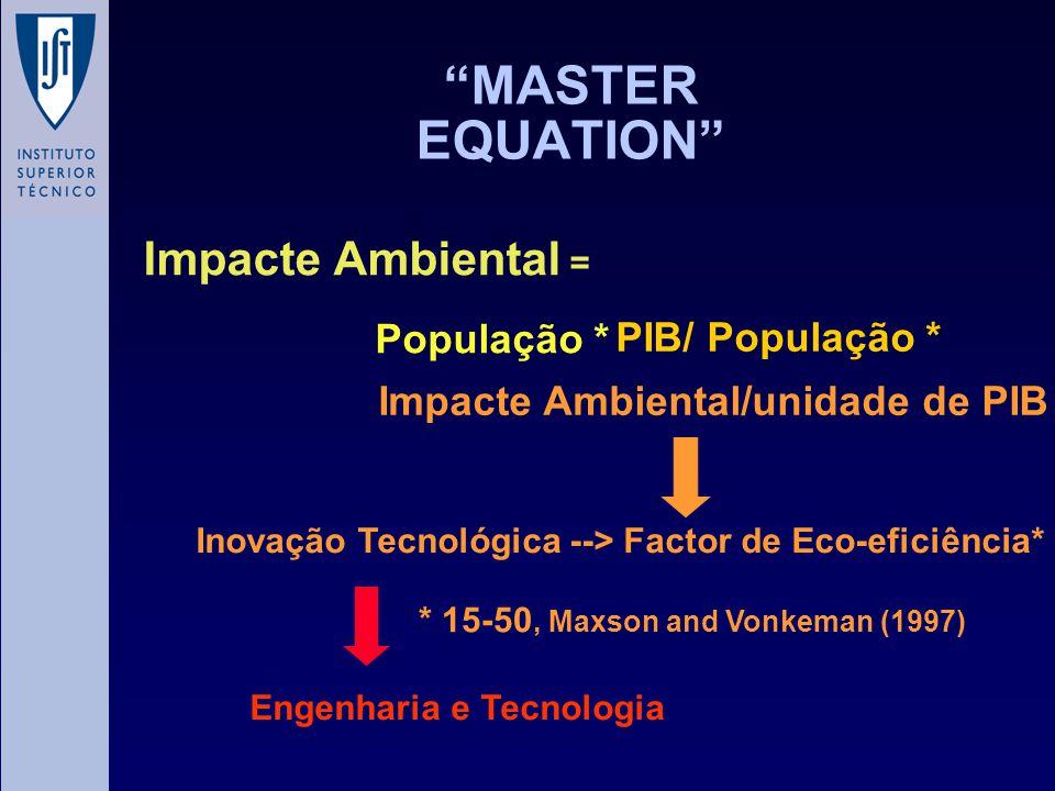 """MASTER EQUATION"" Impacte Ambiental = Impacte Ambiental/unidade de PIB * 15-50, Maxson and Vonkeman (1997) Inovação Tecnológica --> Factor de Eco-efic"