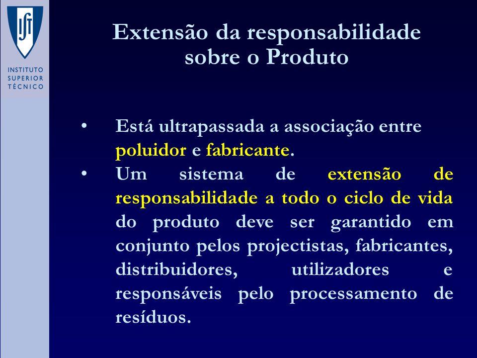 Extensão da responsabilidade sobre o Produto Está ultrapassada a associação entre poluidor e fabricante. Um sistema de extensão de responsabilidade a