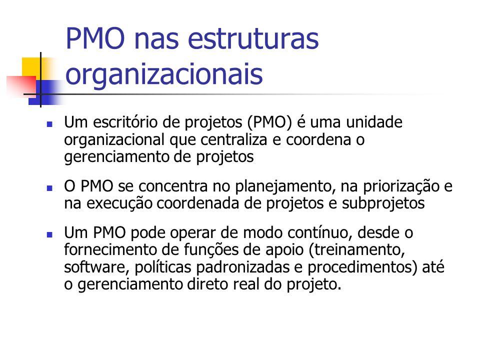 PMO nas estruturas organizacionais Um escritório de projetos (PMO) é uma unidade organizacional que centraliza e coordena o gerenciamento de projetos