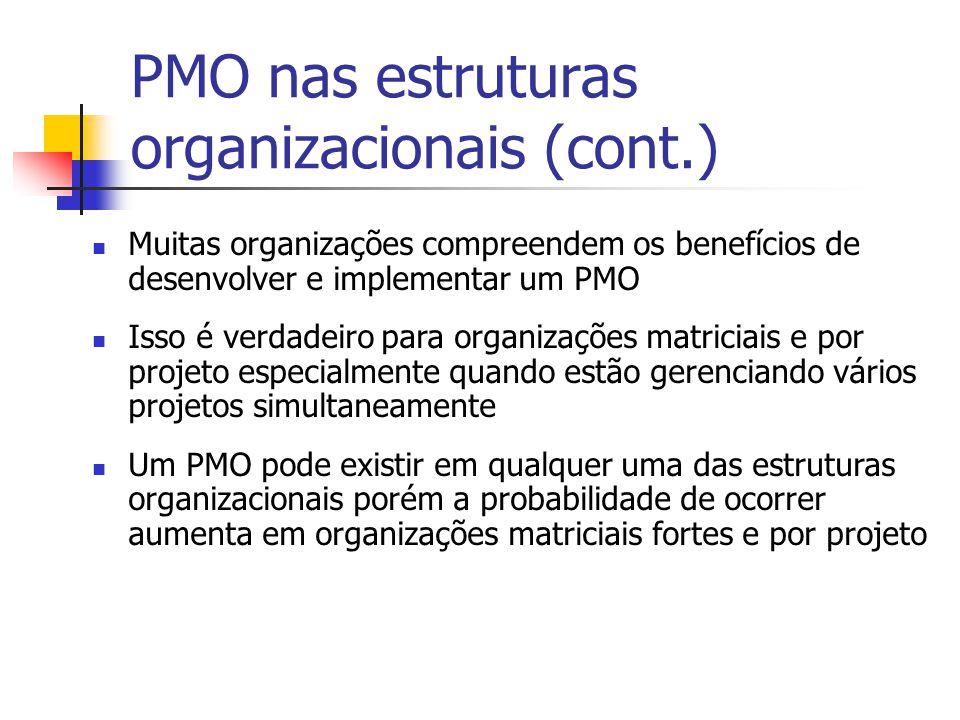 PMO nas estruturas organizacionais (cont.) Muitas organizações compreendem os benefícios de desenvolver e implementar um PMO Isso é verdadeiro para or