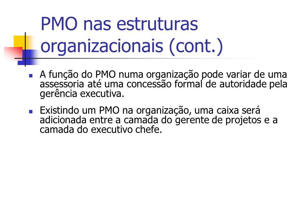 PMO nas estruturas organizacionais (cont.) A função do PMO numa organização pode variar de uma assessoria até uma concessão formal de autoridade pela gerência executiva.
