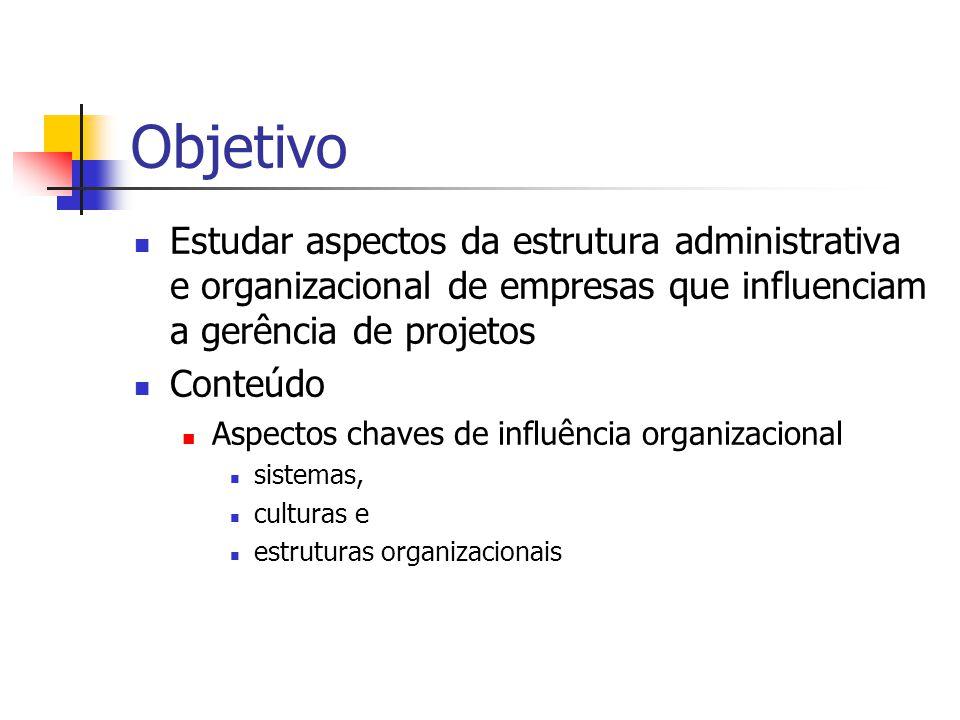 Objetivo Estudar aspectos da estrutura administrativa e organizacional de empresas que influenciam a gerência de projetos Conteúdo Aspectos chaves de influência organizacional sistemas, culturas e estruturas organizacionais