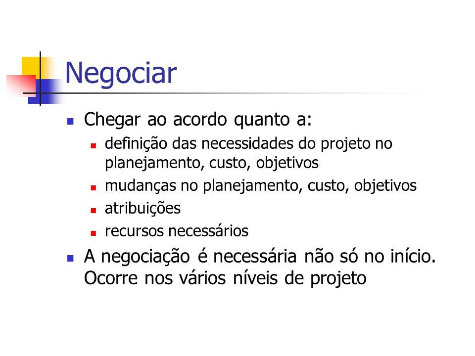 Negociar Chegar ao acordo quanto a: definição das necessidades do projeto no planejamento, custo, objetivos mudanças no planejamento, custo, objetivos atribuições recursos necessários A negociação é necessária não só no início.