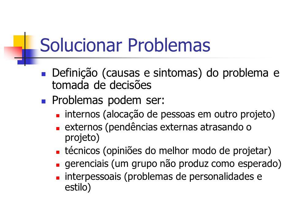 Solucionar Problemas Definição (causas e sintomas) do problema e tomada de decisões Problemas podem ser: internos (alocação de pessoas em outro projet