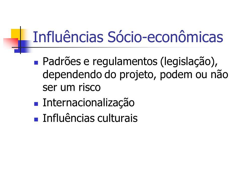 Influências Sócio-econômicas Padrões e regulamentos (legislação), dependendo do projeto, podem ou não ser um risco Internacionalização Influências cul