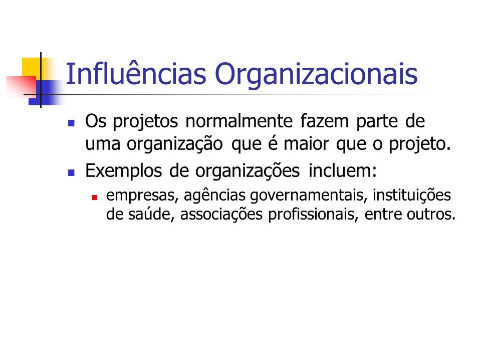 Influências Organizacionais Os projetos normalmente fazem parte de uma organização que é maior que o projeto. Exemplos de organizações incluem: empres