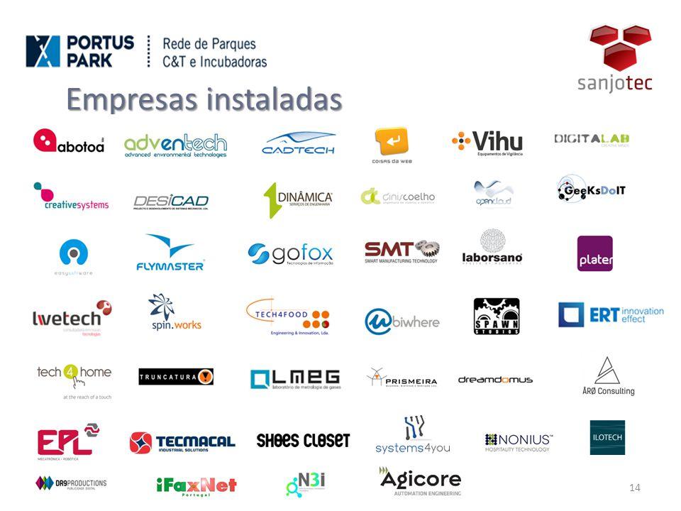 Empresas instaladas 14