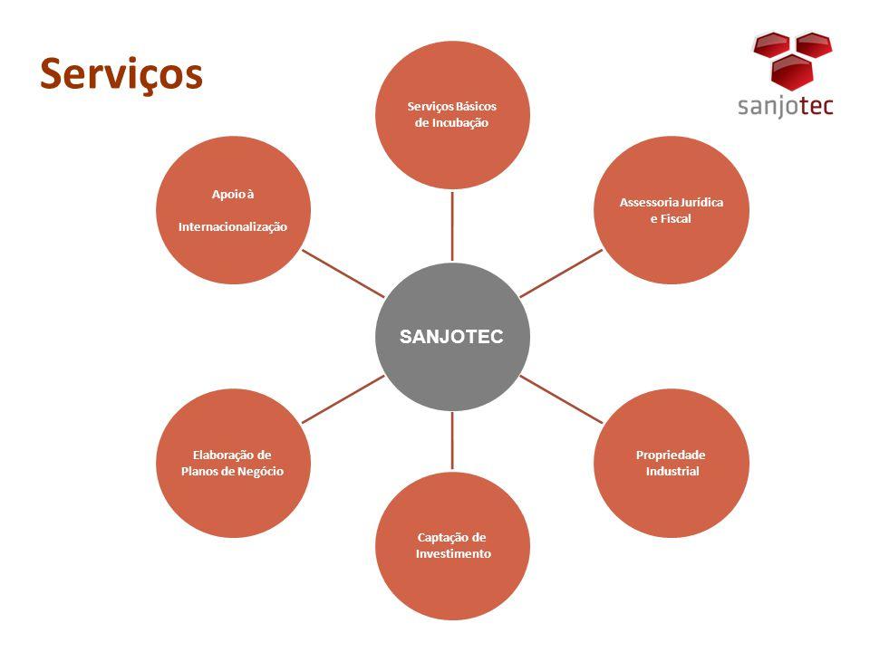 SANJOTEC Serviços Básicos de Incubação Assessoria Jurídica e Fiscal Propriedade Industrial Captação de Investimento Elaboração de Planos de Negócio Apoio à Internacionalização Serviços