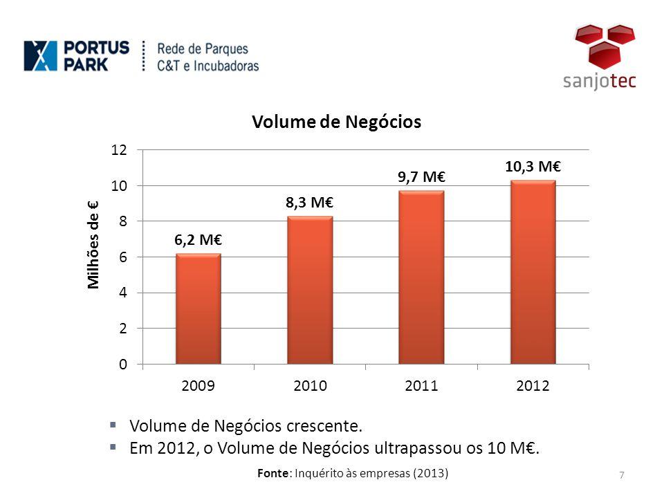 Fonte: Inquérito às empresas (2013) 7  Volume de Negócios crescente.