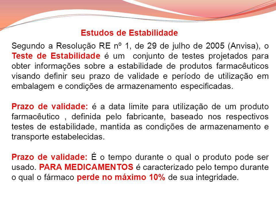 Segundo a Resolução RE nº 1, de 29 de julho de 2005 (Anvisa), o Teste de Estabilidade é um conjunto de testes projetados para obter informações sobre