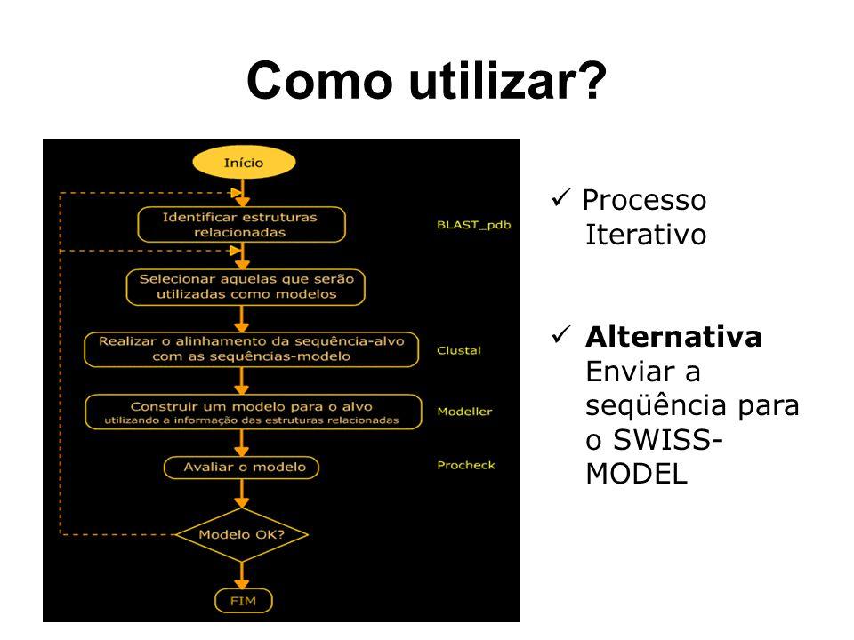 Como utilizar? Processo Iterativo Alternativa Enviar a seqüência para o SWISS- MODEL