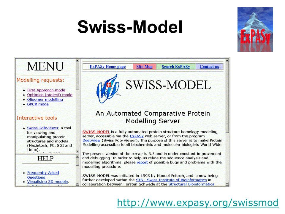 Swiss-Model http://www.expasy.org/swissmod