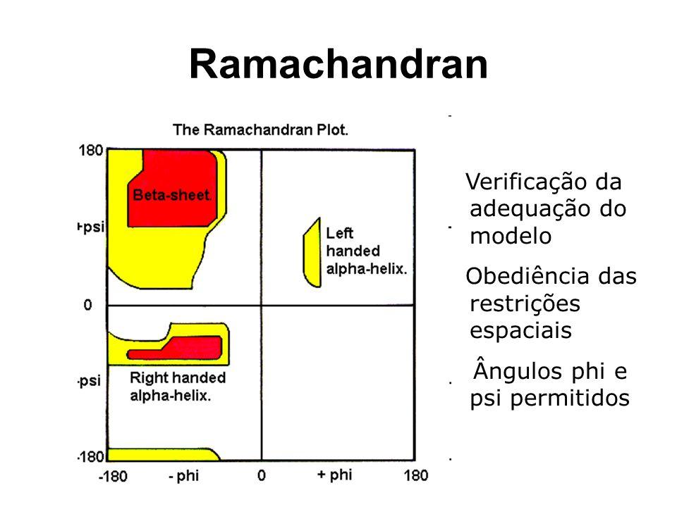 Ramachandran Verificação da adequação do modelo Obediência das restrições espaciais Ângulos phi e psi permitidos
