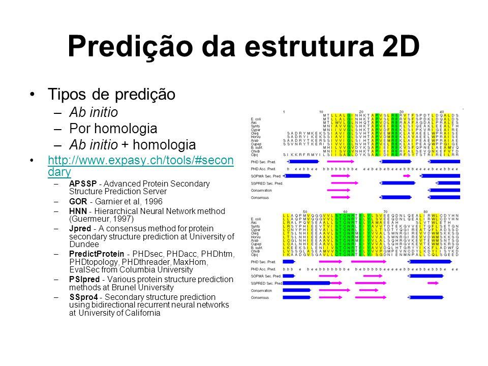 Predição da estrutura 2D Tipos de predição –Ab initio –Por homologia –Ab initio + homologia http://www.expasy.ch/tools/#secon daryhttp://www.expasy.ch/tools/#secon dary –APSSP - Advanced Protein Secondary Structure Prediction Server –GOR - Garnier et al, 1996 –HNN - Hierarchical Neural Network method (Guermeur, 1997) –Jpred - A consensus method for protein secondary structure prediction at University of Dundee –PredictProtein - PHDsec, PHDacc, PHDhtm, PHDtopology, PHDthreader, MaxHom, EvalSec from Columbia University –PSIpred - Various protein structure prediction methods at Brunel University –SSpro4 - Secondary structure prediction using bidirectional recurrent neural networks at University of California