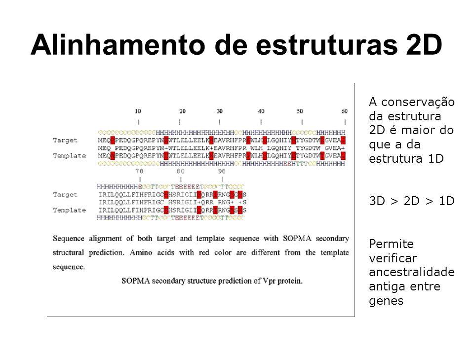 Métodos experimentais de descoberta da estrutura 3D Prof. Dr. Francisco Prosdocimi