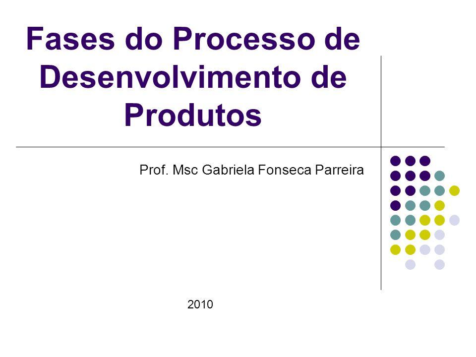 Fases do Processo de Desenvolvimento de Produtos Prof. Msc Gabriela Fonseca Parreira 2010