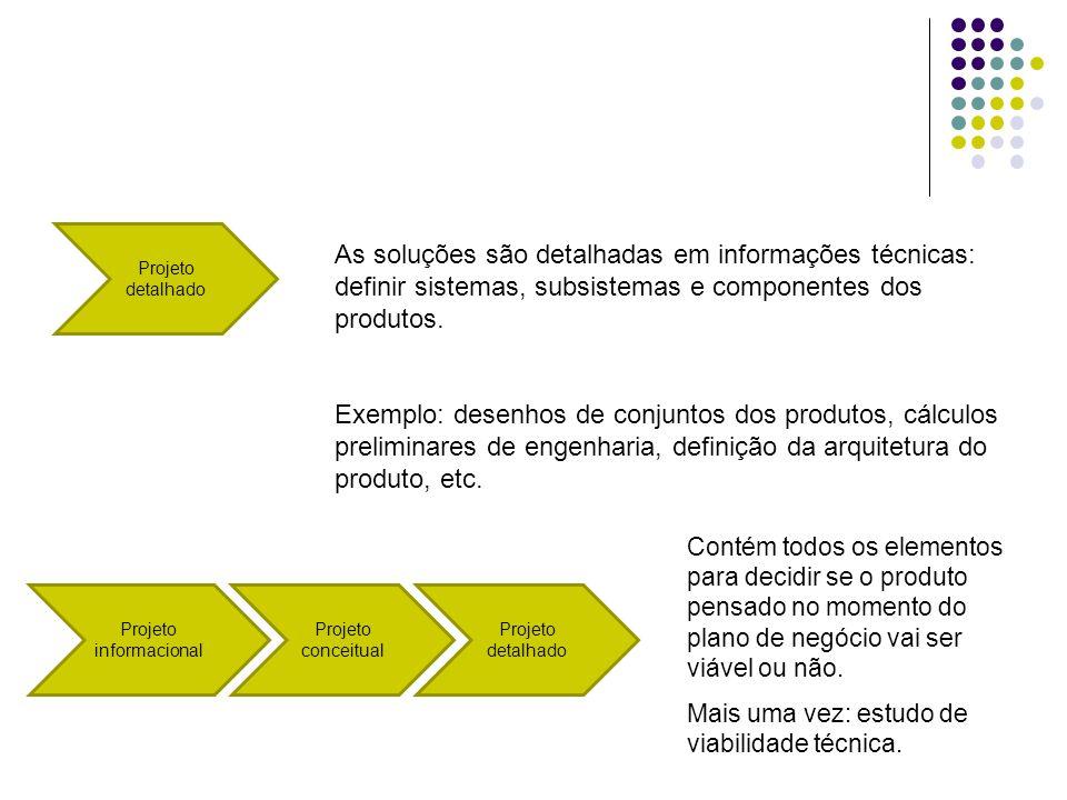 As soluções são detalhadas em informações técnicas: definir sistemas, subsistemas e componentes dos produtos. Exemplo: desenhos de conjuntos dos produ