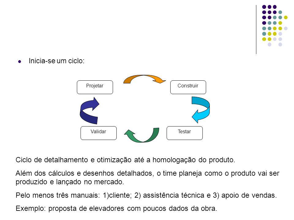 Inicia-se um ciclo: Projetar Construir TestarValidar Ciclo de detalhamento e otimização até a homologação do produto. Além dos cálculos e desenhos det