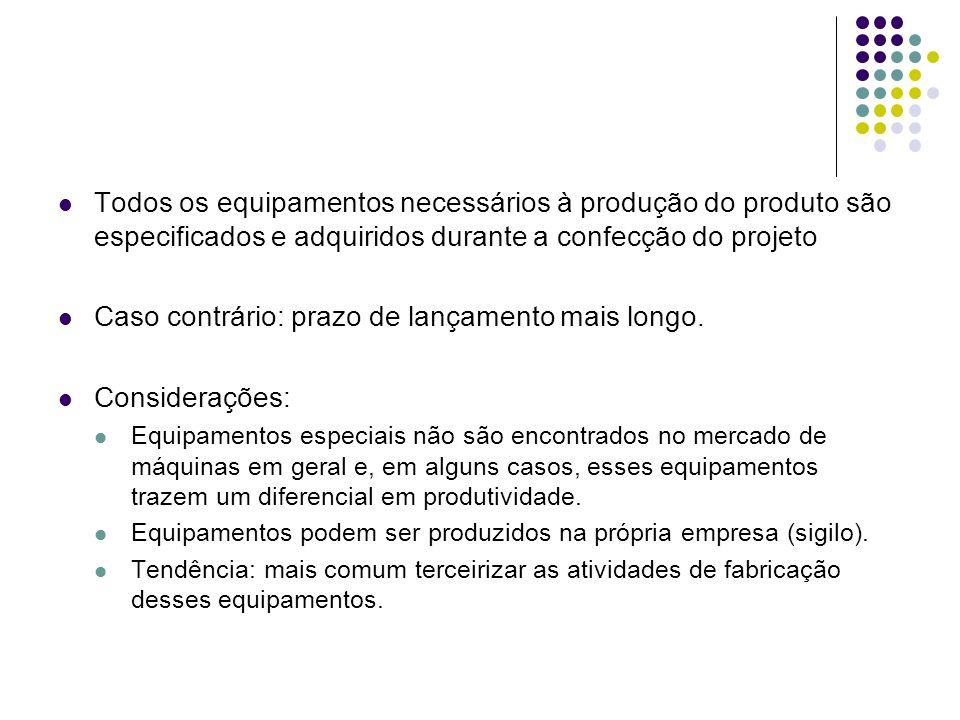 Todos os equipamentos necessários à produção do produto são especificados e adquiridos durante a confecção do projeto Caso contrário: prazo de lançame