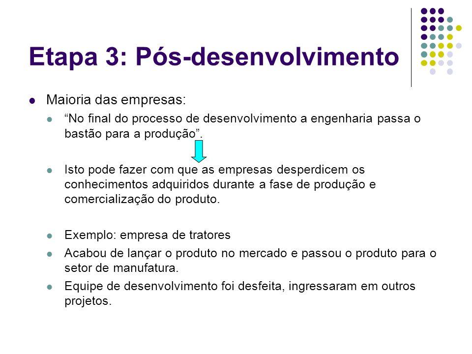 """Etapa 3: Pós-desenvolvimento Maioria das empresas: """"No final do processo de desenvolvimento a engenharia passa o bastão para a produção"""". Isto pode fa"""