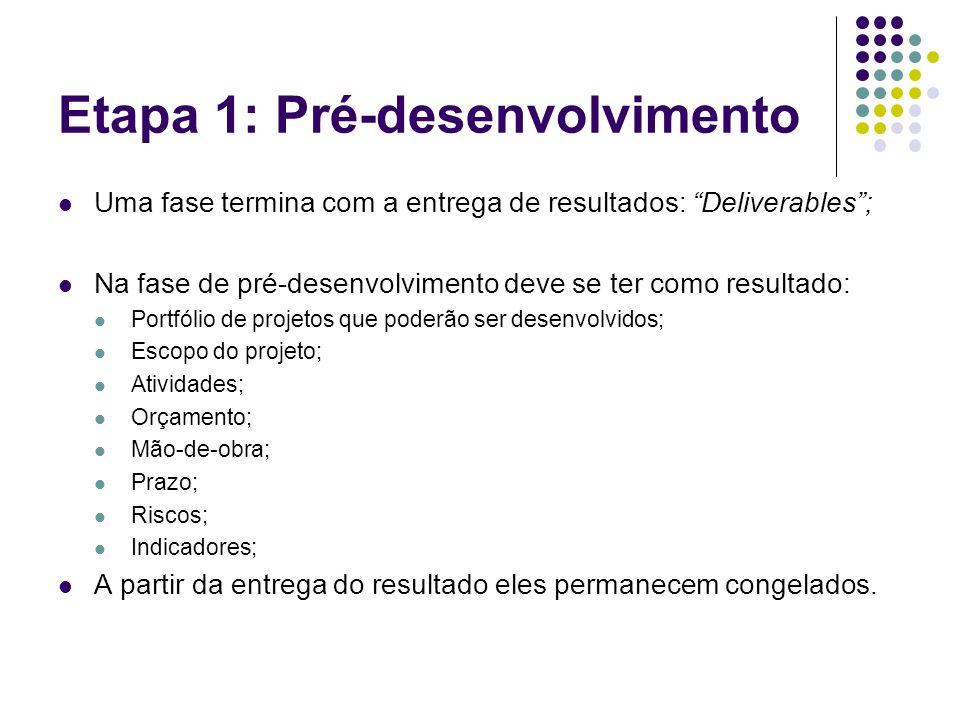 """Etapa 1: Pré-desenvolvimento Uma fase termina com a entrega de resultados: """"Deliverables""""; Na fase de pré-desenvolvimento deve se ter como resultado:"""