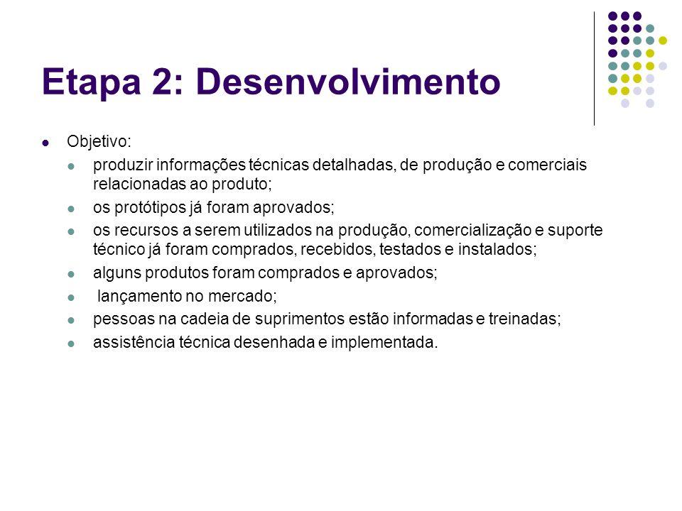 Etapa 2: Desenvolvimento Objetivo: produzir informações técnicas detalhadas, de produção e comerciais relacionadas ao produto; os protótipos já foram