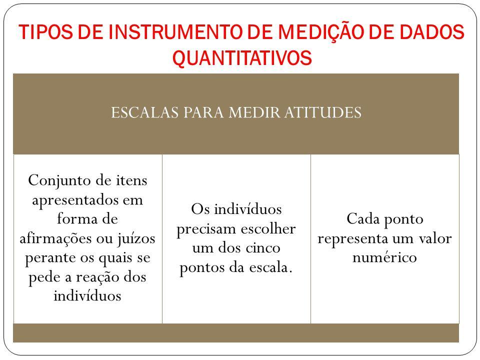 TIPOS DE INSTRUMENTO DE MEDIÇÃO DE DADOS QUANTITATIVOS ESCALAS PARA MEDIR ATITUDES Conjunto de itens apresentados em forma de afirmações ou juízos per