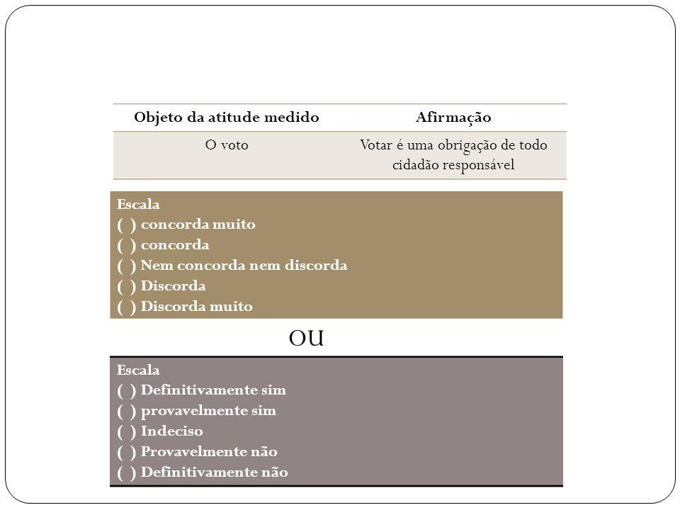 Objeto da atitude medidoAfirmação O votoVotar é uma obrigação de todo cidadão responsável Escala ( ) concorda muito ( ) concorda ( ) Nem concorda nem