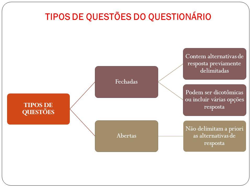 TIPOS DE QUESTÕES DO QUESTIONÁRIO TIPOS DE QUESTÕES Fechadas Contem alternativas de resposta previamente delimitadas Podem ser dicotômicas ou incluir