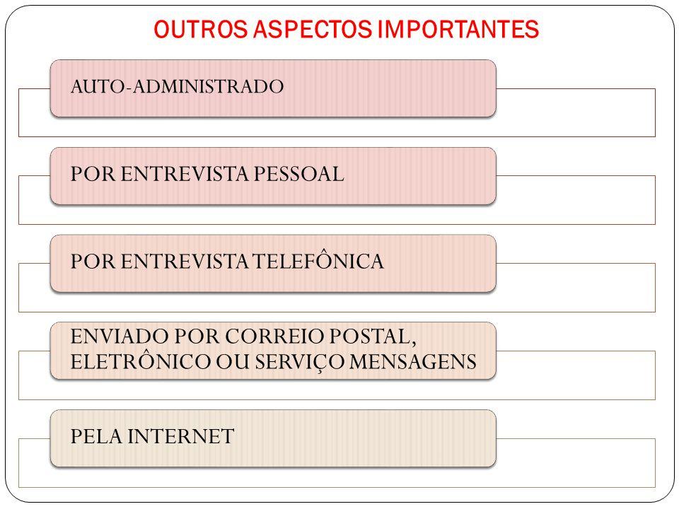 OUTROS ASPECTOS IMPORTANTES AUTO-ADMINISTRADO POR ENTREVISTA PESSOALPOR ENTREVISTA TELEFÔNICA ENVIADO POR CORREIO POSTAL, ELETRÔNICO OU SERVIÇO MENSAG