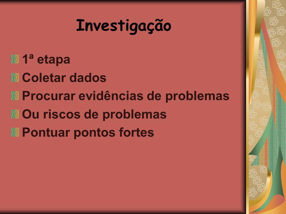 Investigação 1ª etapa Coletar dados Procurar evidências de problemas Ou riscos de problemas Pontuar pontos fortes